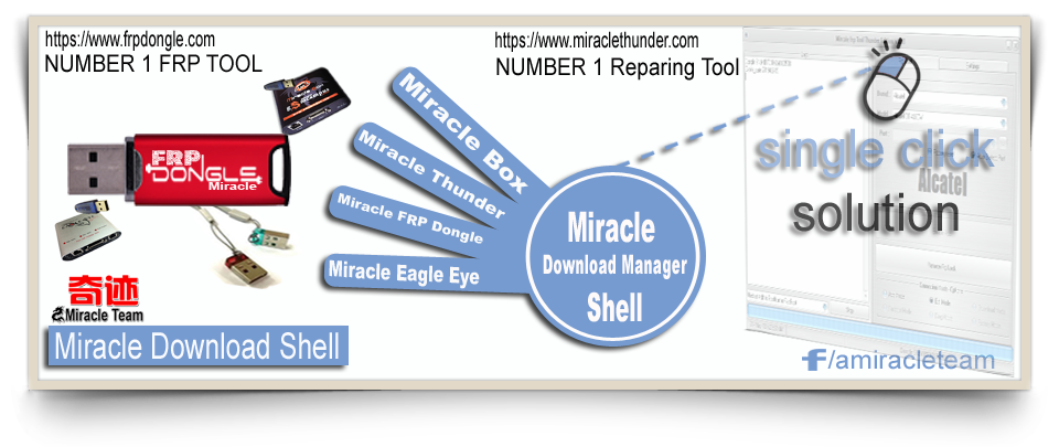 Miracle Shell 2.20 (Download More Easy) 12th March 2019